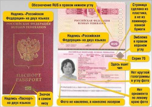 биометрический загранпаспорт на украине: необходимые документы, стоимость и сроки оформления в 2018 году
